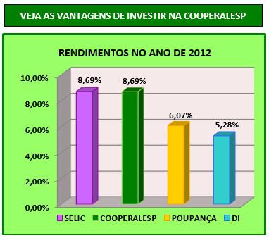 Grafico_2012_acoop